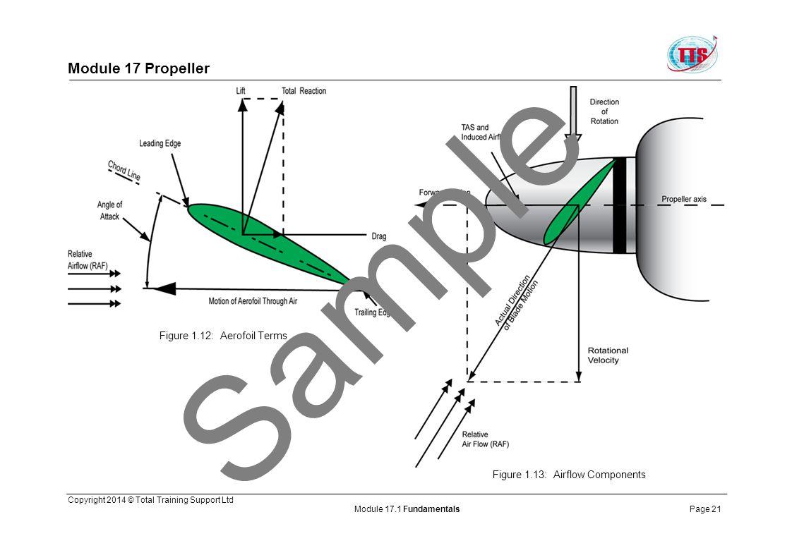 Sample Module 17 Propeller Figure 1.12: Aerofoil Terms