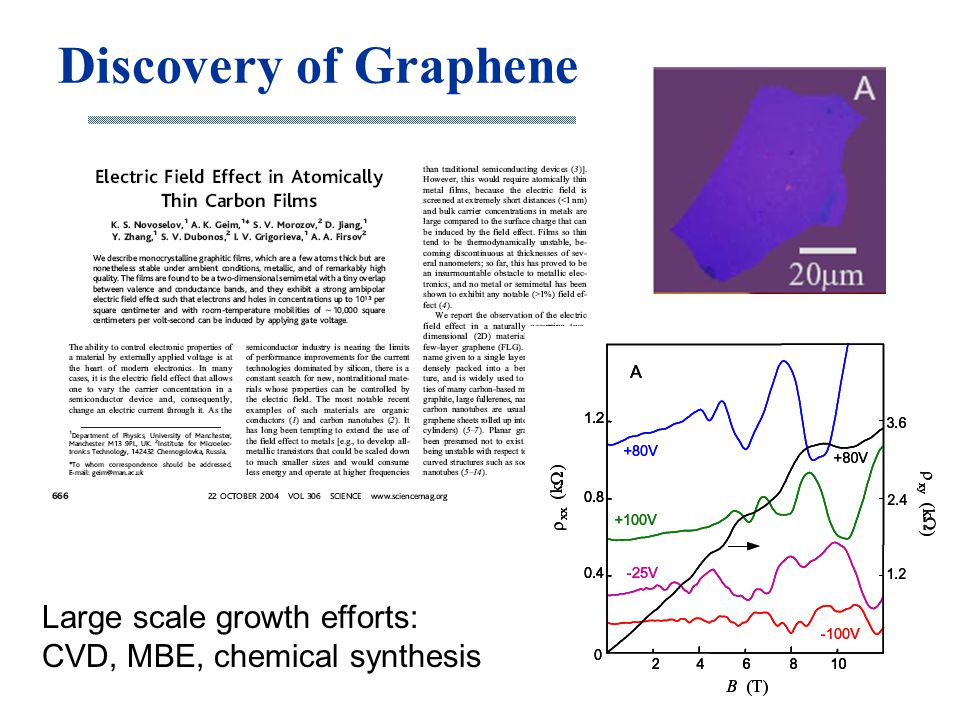 Discovery of Graphene Large scale growth efforts: