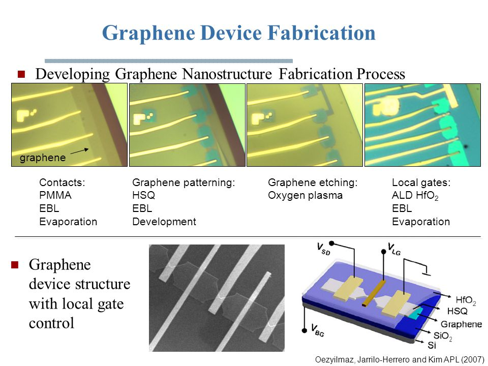 Graphene Device Fabrication