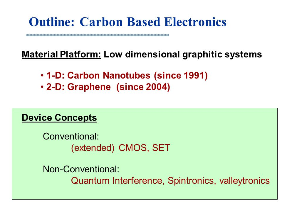 Outline: Carbon Based Electronics