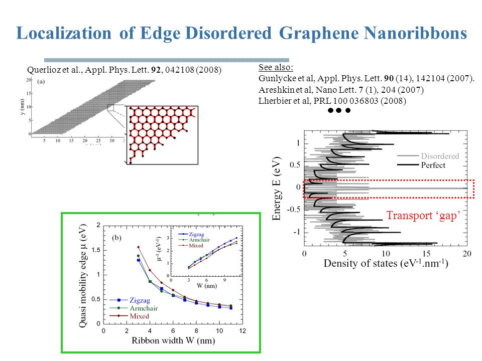 Localization of Edge Disordered Graphene Nanoribbons