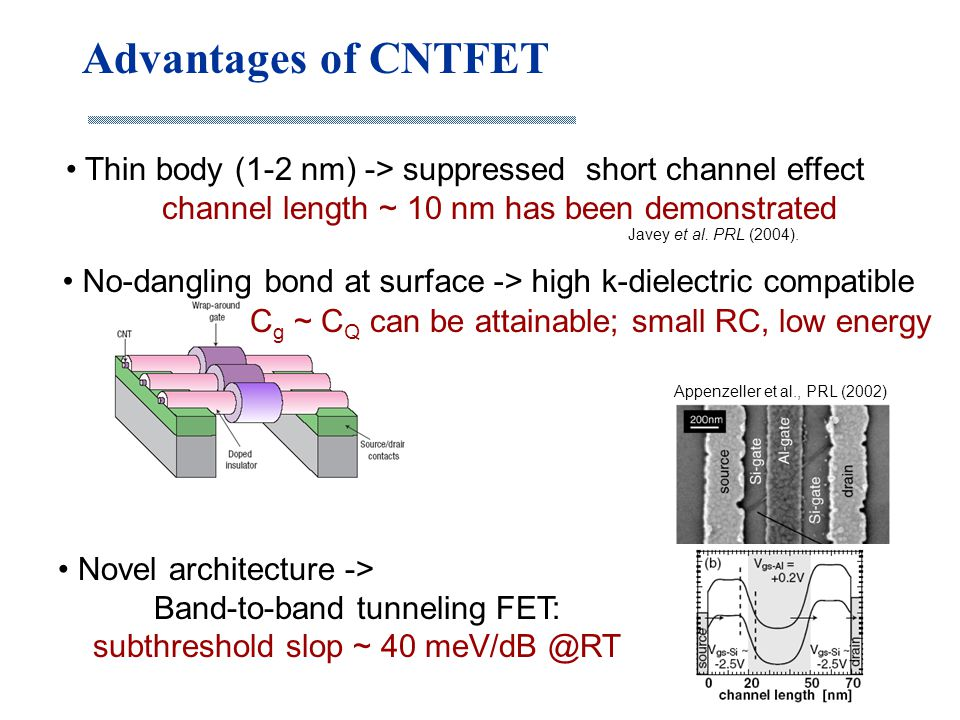 Advantages of CNTFET Thin body (1-2 nm) -> suppressed short channel effect. channel length ~ 10 nm has been demonstrated.