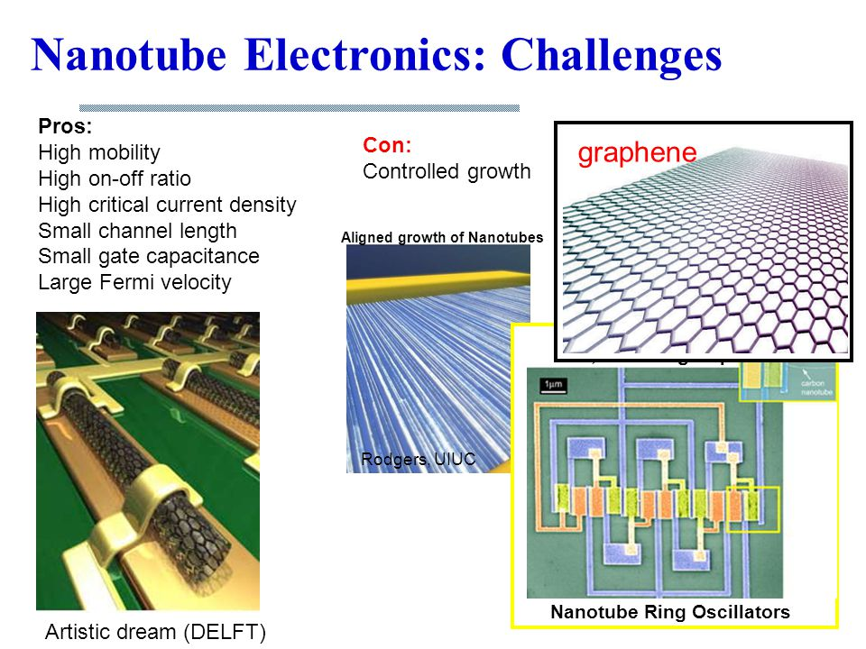 Nanotube Electronics: Challenges