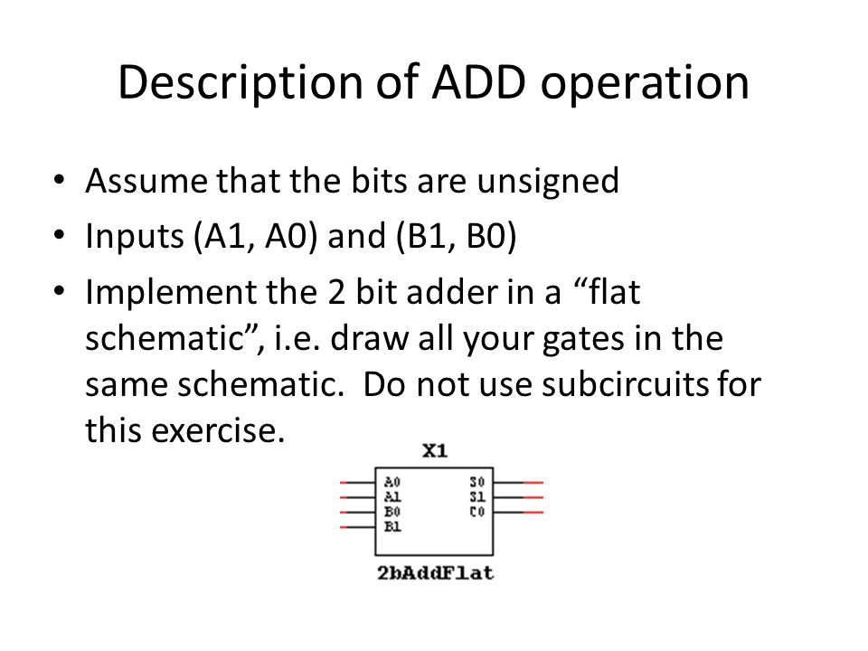 Description of ADD operation