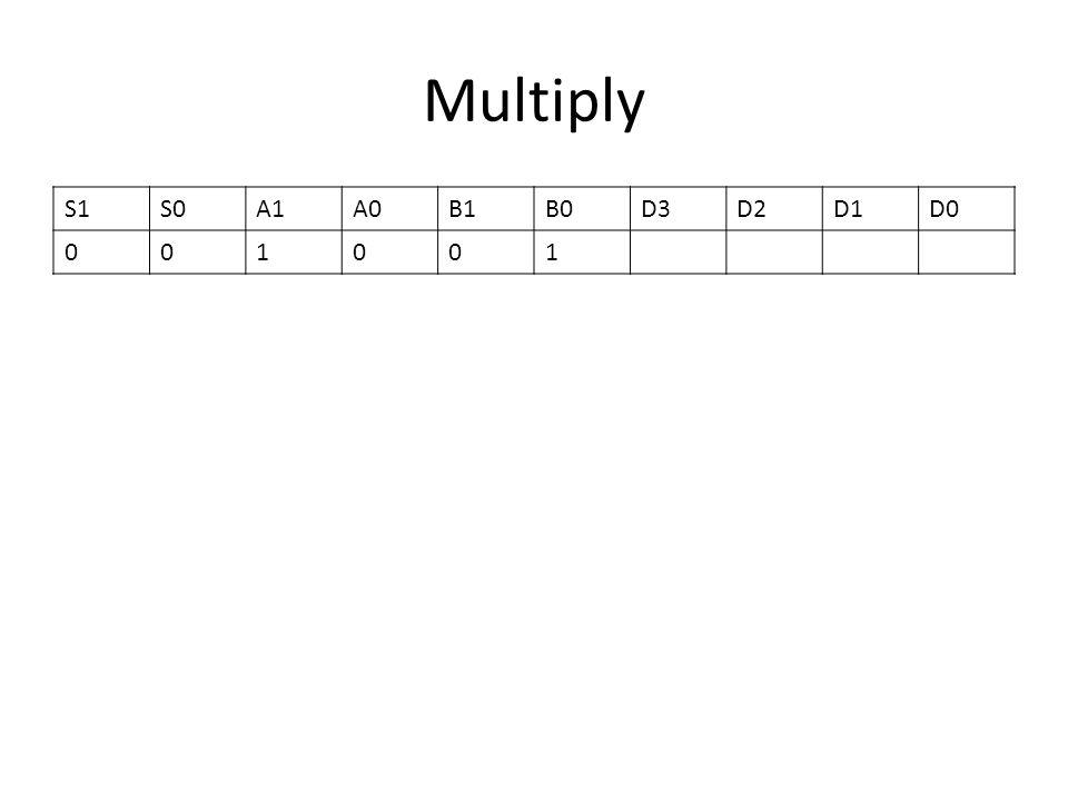 Multiply S1 S0 A1 A0 B1 B0 D3 D2 D1 D0 1