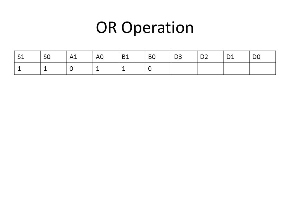 OR Operation S1 S0 A1 A0 B1 B0 D3 D2 D1 D0 1