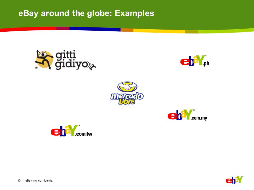 eBay around the globe: Examples