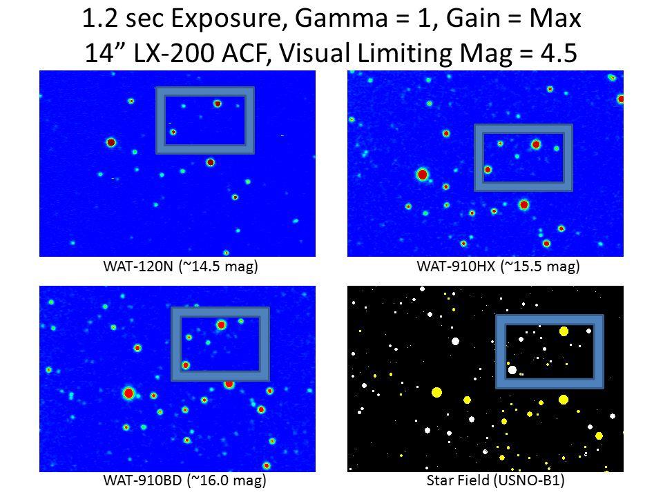 1.2 sec Exposure, Gamma = 1, Gain = Max 14 LX-200 ACF, Visual Limiting Mag = 4.5