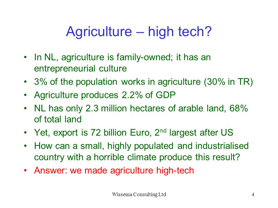 Agriculture – high tech