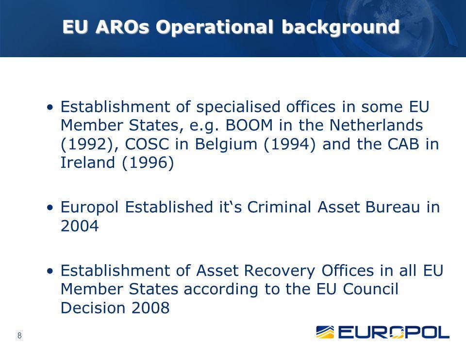 EU AROs Operational background