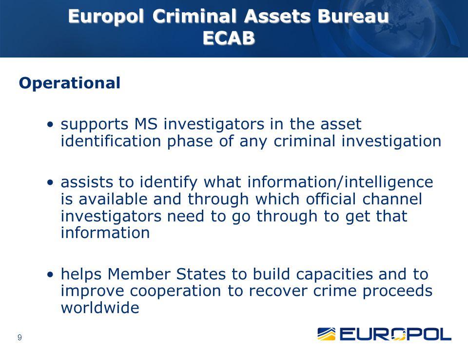 Europol Criminal Assets Bureau ECAB