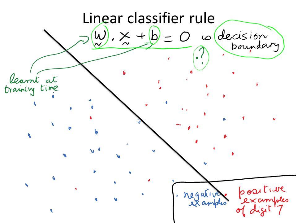 Linear classifier rule