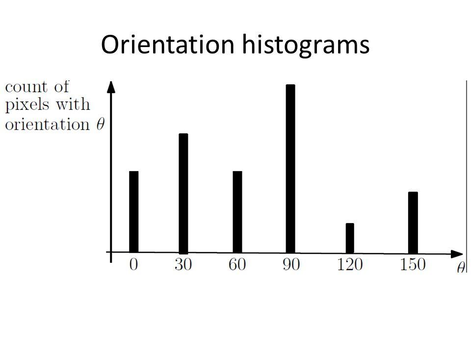 Orientation histograms