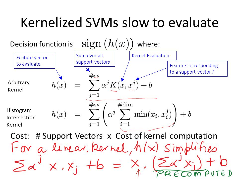 Kernelized SVMs slow to evaluate
