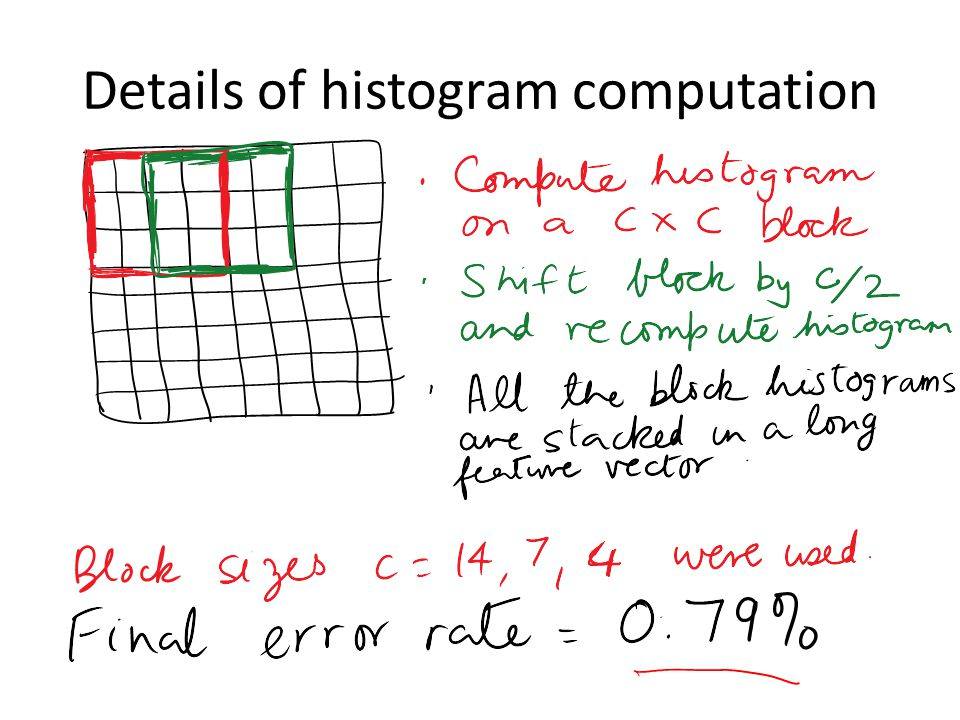 Details of histogram computation