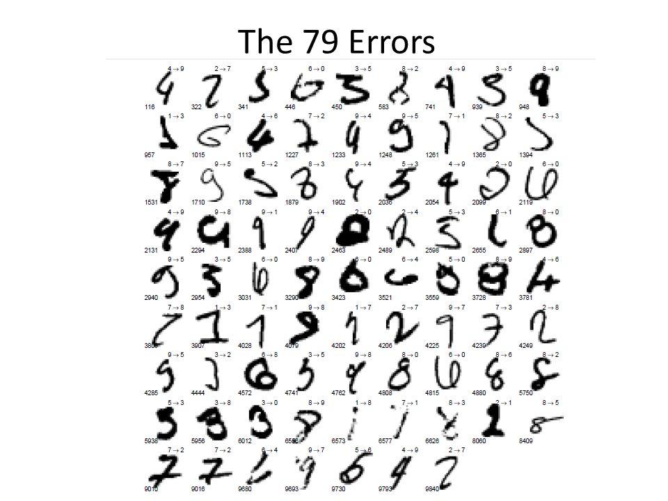 The 79 Errors
