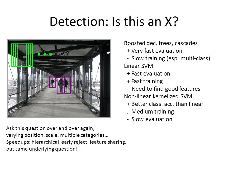 Detection: Is this an X Boosted dec. trees, cascades