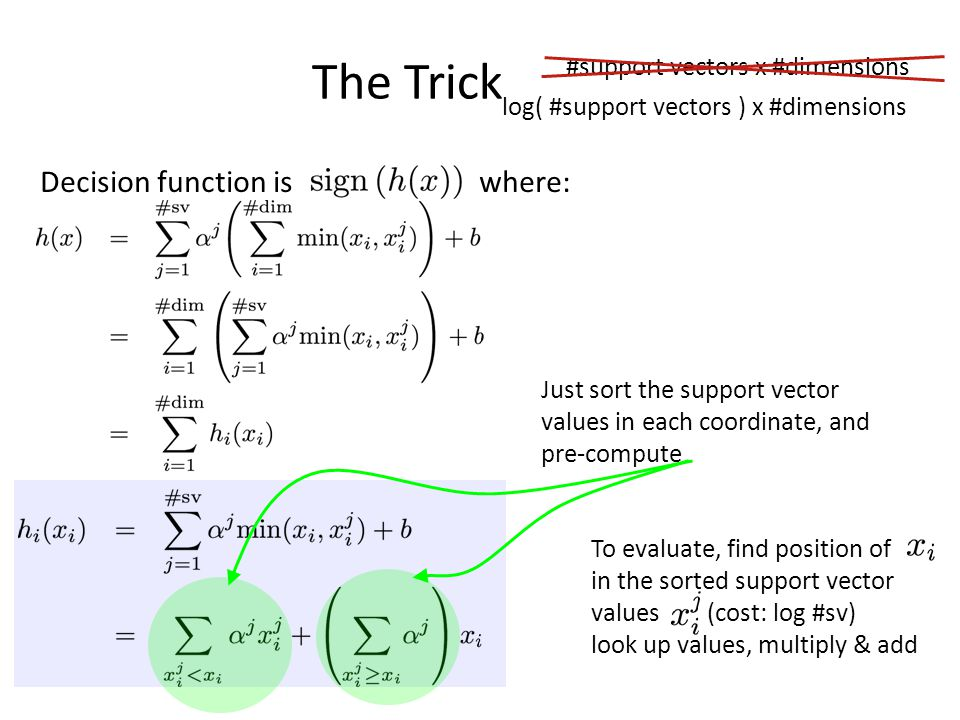 The Trick Decision function is where: #support vectors x #dimensions