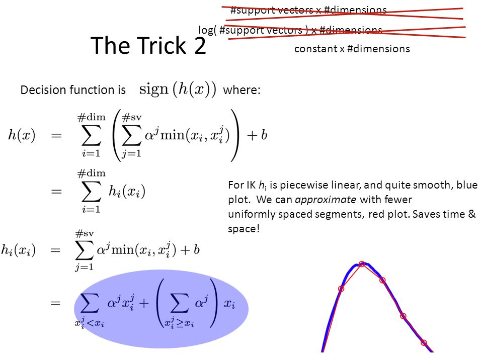 The Trick 2 Decision function is where: #support vectors x #dimensions