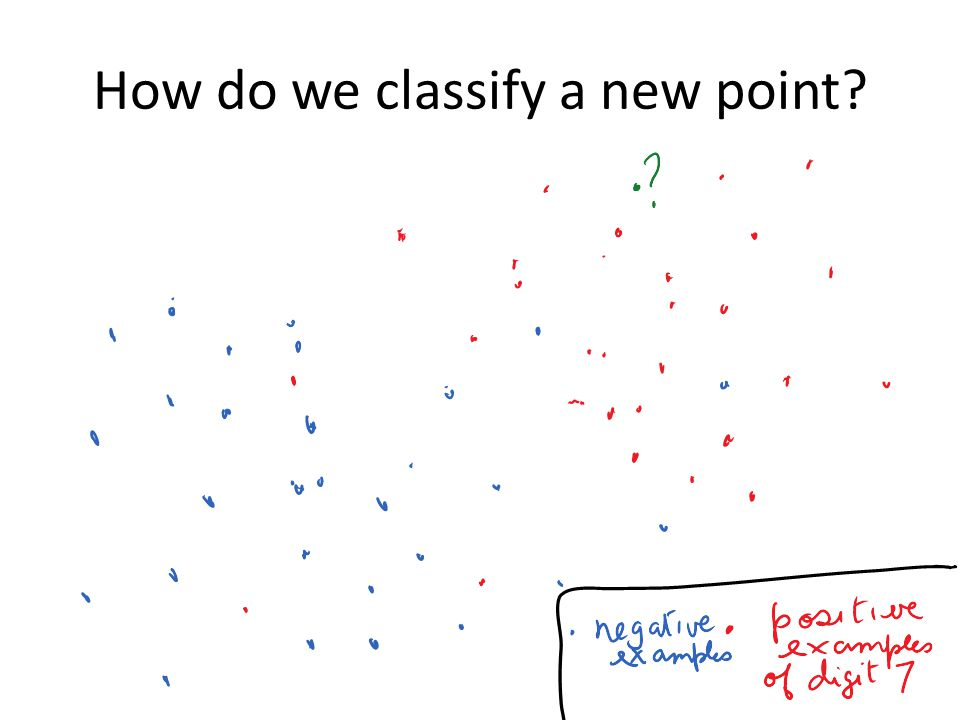 How do we classify a new point