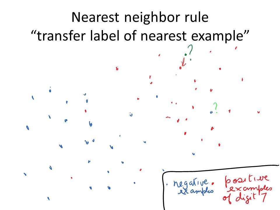 Nearest neighbor rule transfer label of nearest example