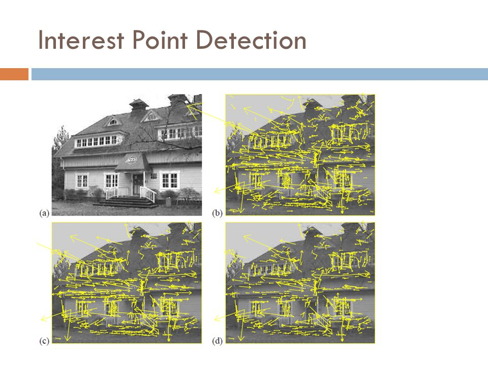 Interest Point Detection