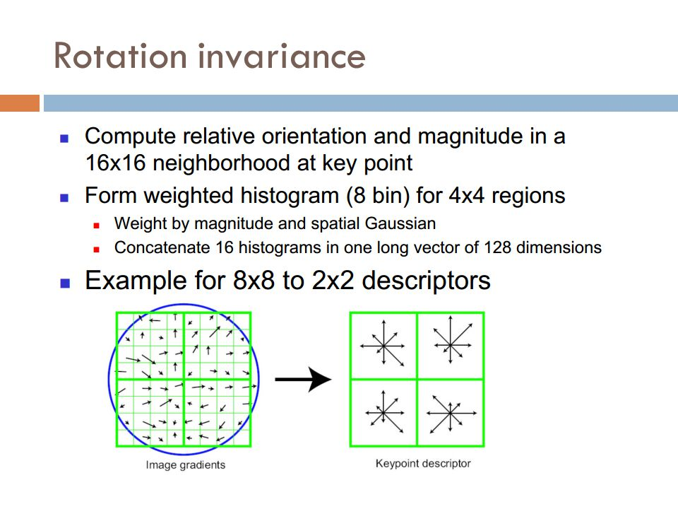 Rotation invariance