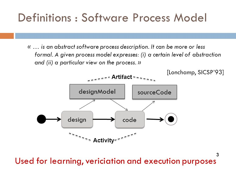 Definitions : Software Process Model
