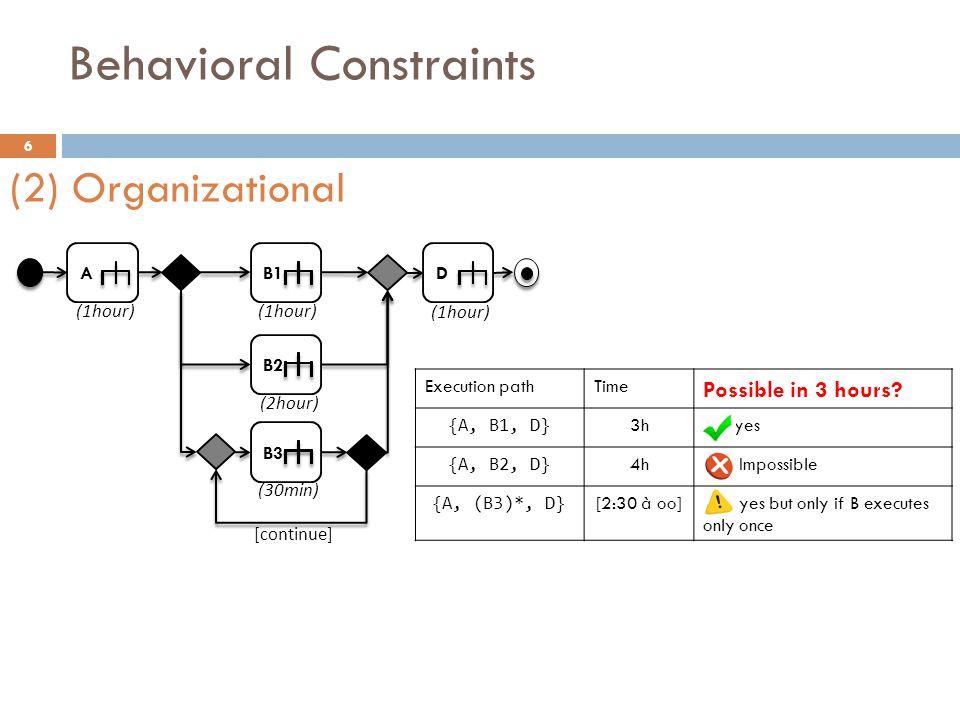 Behavioral Constraints