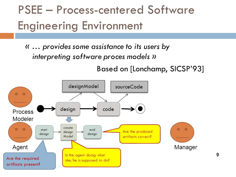 PSEE – Process-centered Software Engineering Environment