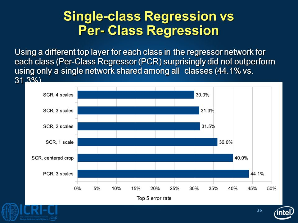Single-class Regression vs Per- Class Regression