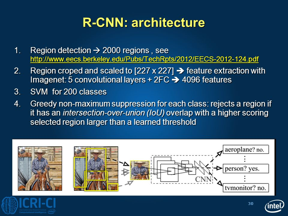 R-CNN: architecture Region detection  2000 regions , see http://www.eecs.berkeley.edu/Pubs/TechRpts/2012/EECS-2012-124.pdf.