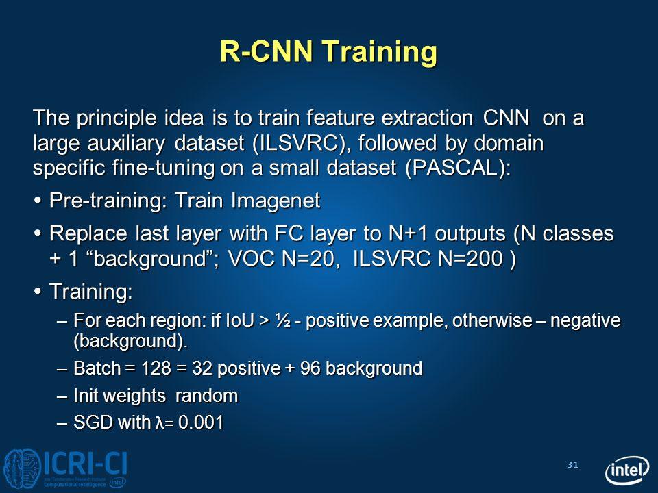 R-CNN Training