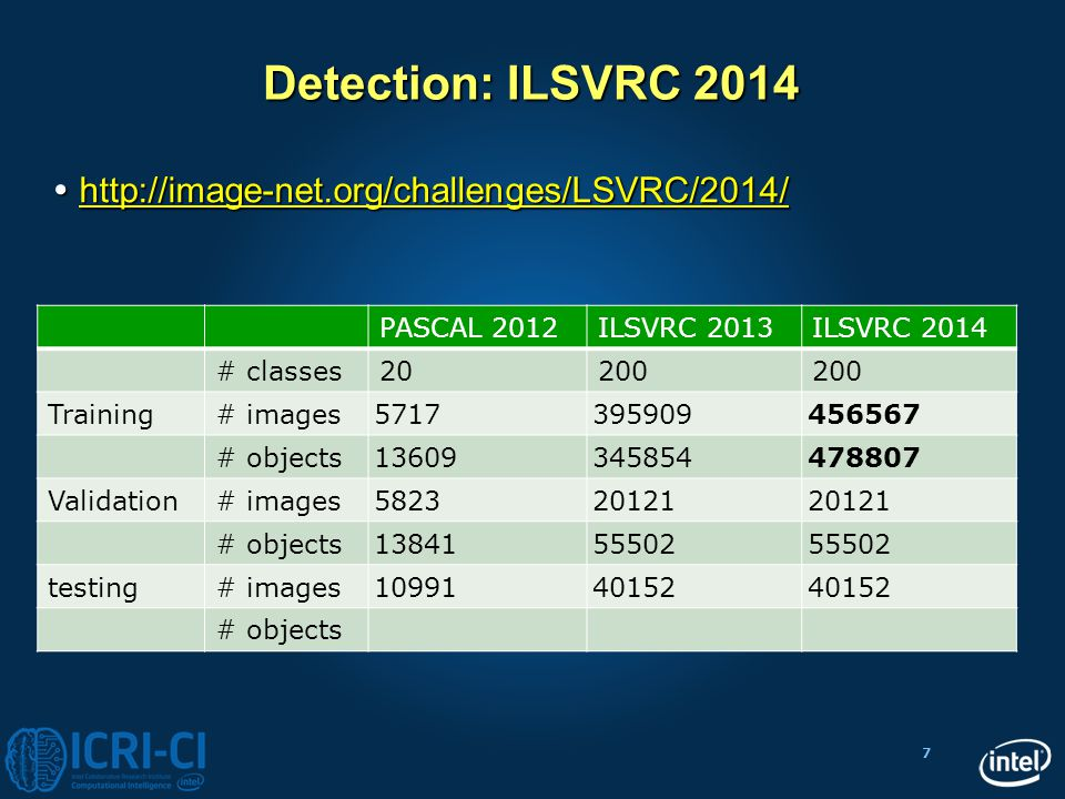 Detection: ILSVRC 2014 http://image-net.org/challenges/LSVRC/2014/