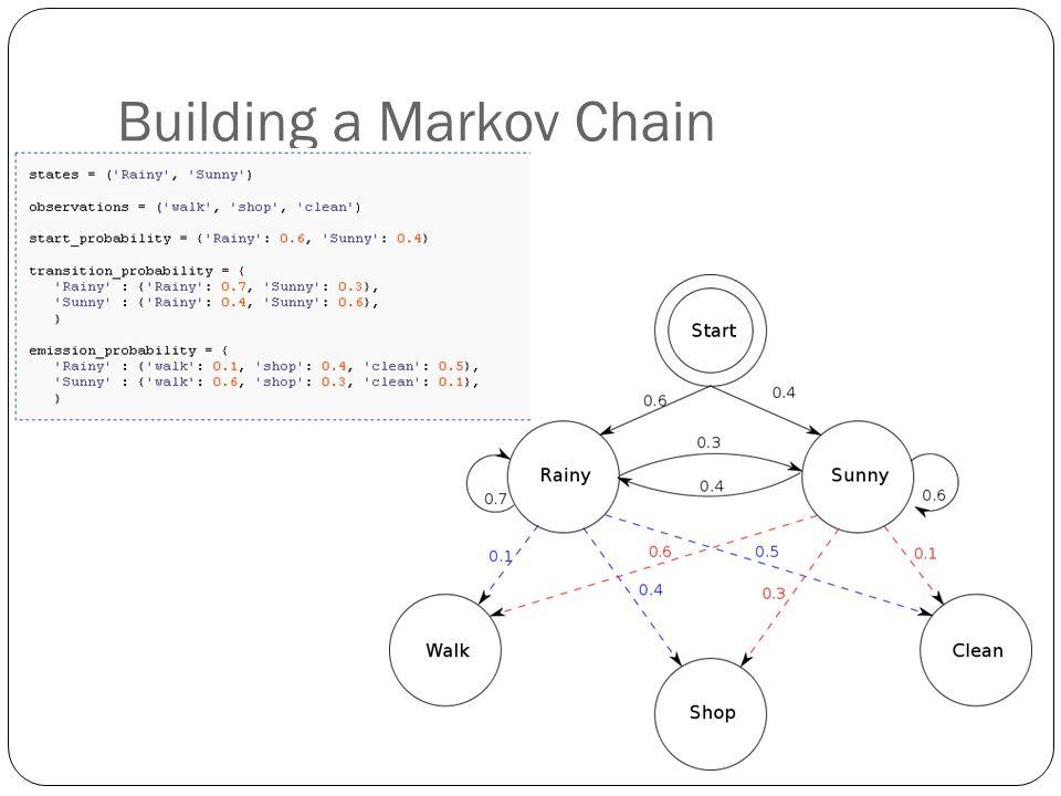 Building a Markov Chain