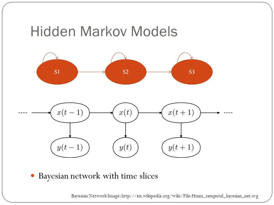 Hidden Markov Models Bayesian network with time slices S1 S2 S3