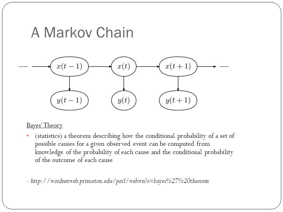 A Markov Chain Bayes Theory