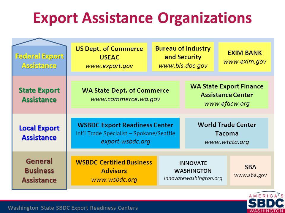 Export Assistance Organizations