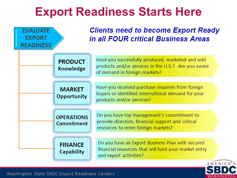 Export Readiness Starts Here