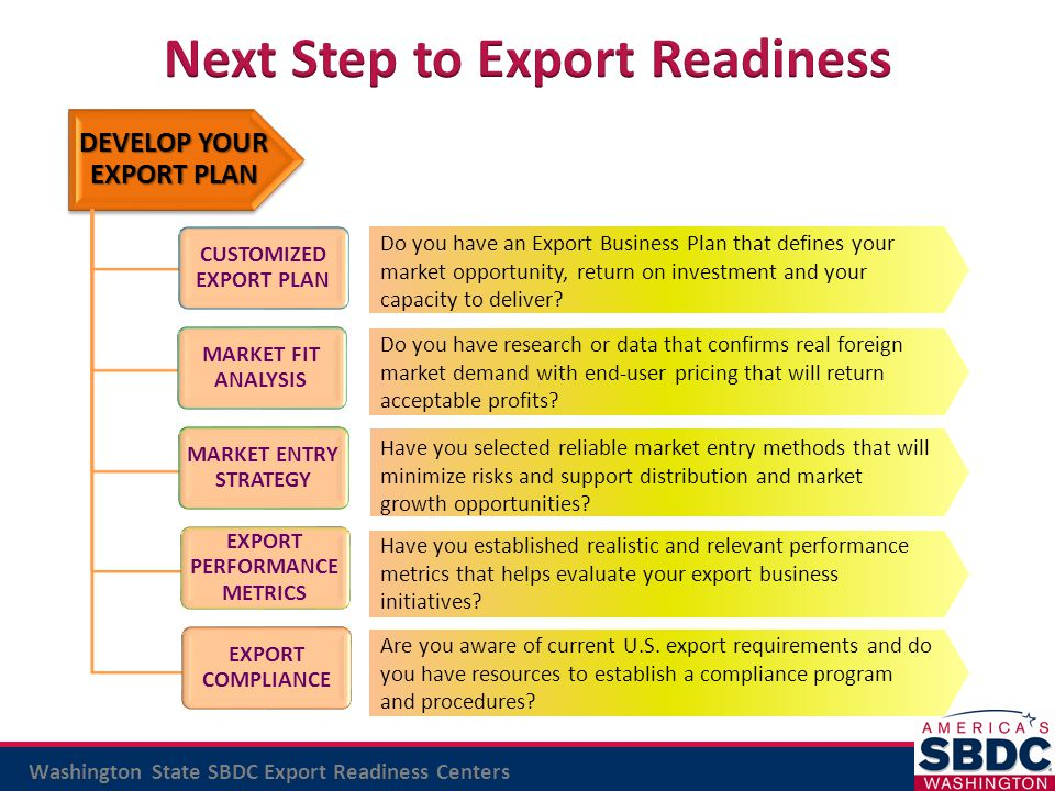 export pricing methods Pricing is recognized as one of the most important tools to achieve a successful export operation the starting point in every pricing effort is the process of.