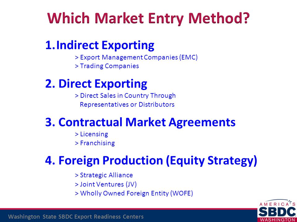 Which Market Entry Method