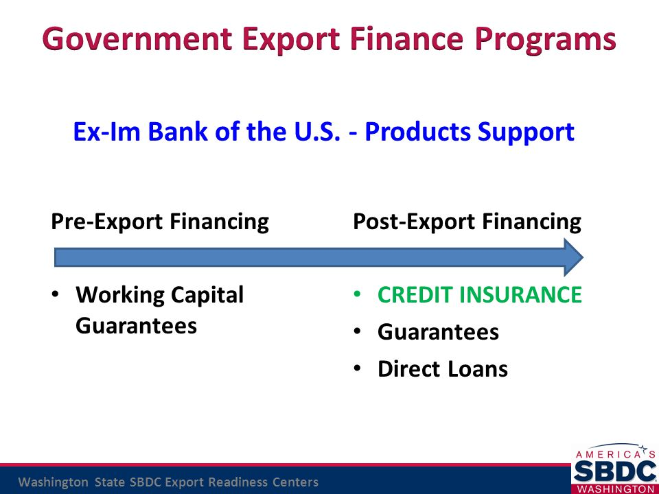 Government Export Finance Programs
