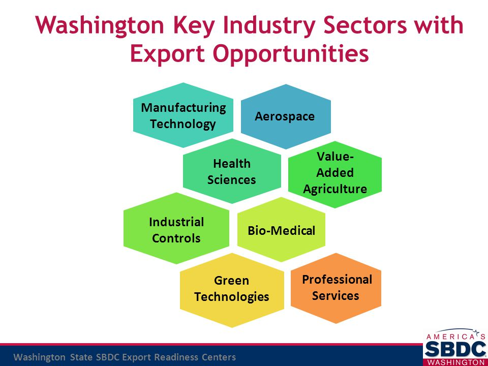 Washington Key Industry Sectors with Export Opportunities