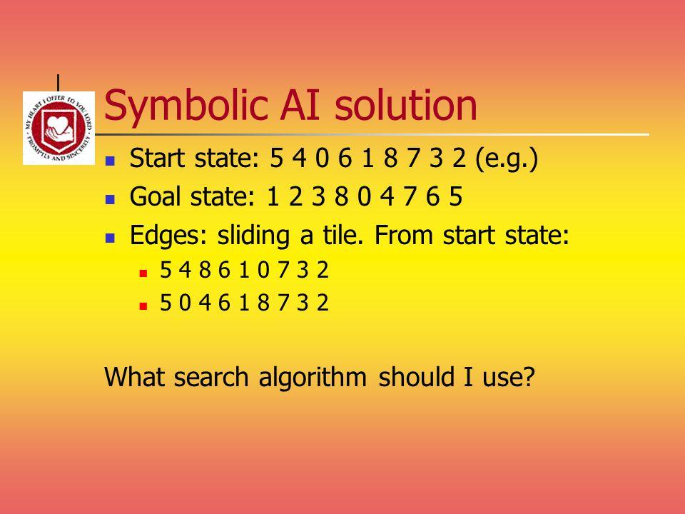 Symbolic AI solution Start state: 5 4 0 6 1 8 7 3 2 (e.g.)