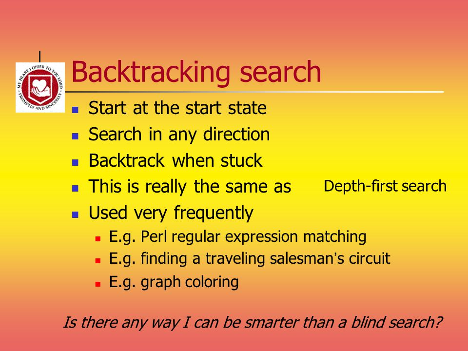 Backtracking search Start at the start state Search in any direction