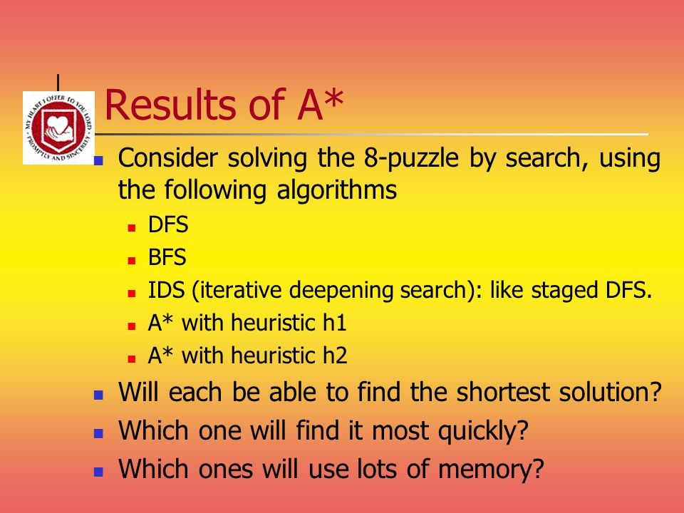 Results of A* Consider solving the 8-puzzle by search, using the following algorithms. DFS. BFS.