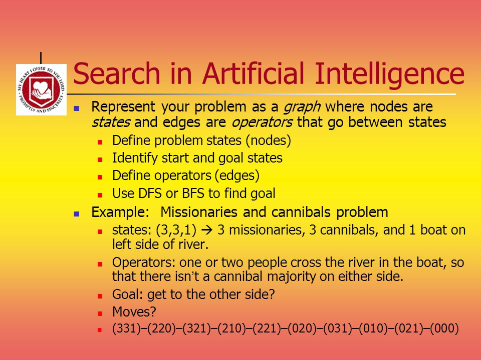 Search in Artificial Intelligence