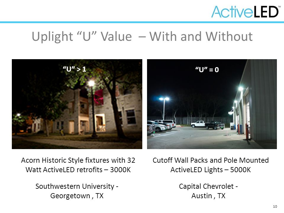 Uplight U Value – With and Without