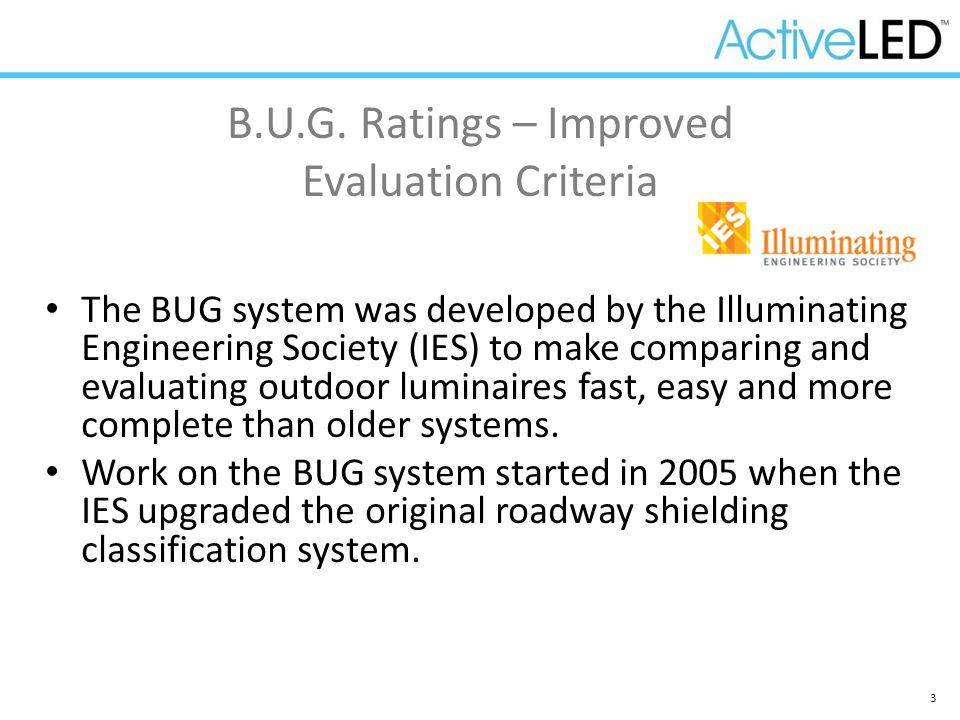B.U.G. Ratings – Improved Evaluation Criteria