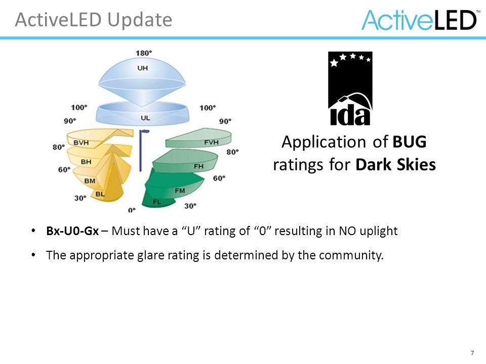 Application of BUG ratings for Dark Skies